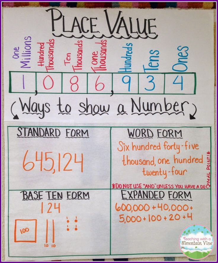 Best Math Th Grade  Place Value Images On   Th