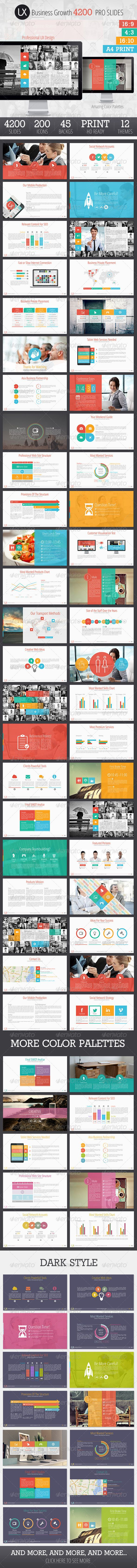 UX Design Presentation Template - Business Powerpoint Templates