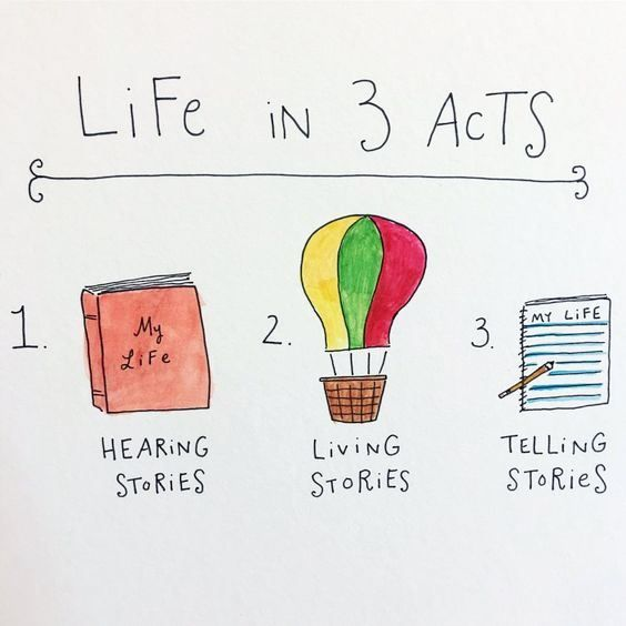 Life In 3 Acts - Writers Write