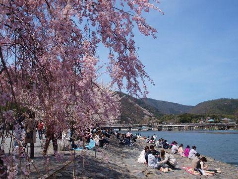 Itinerary Perjalanan ke Arashiyama