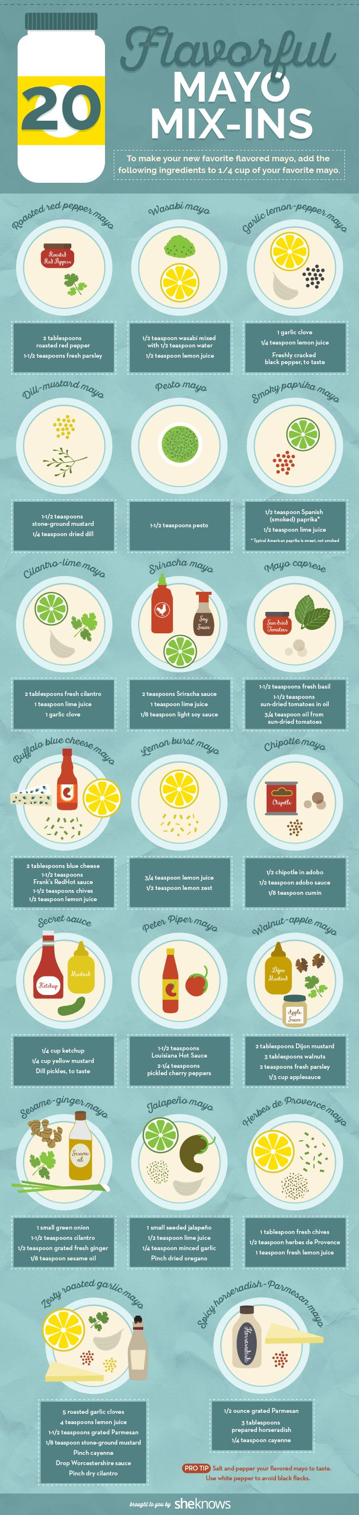These mayo recipes look delicious!