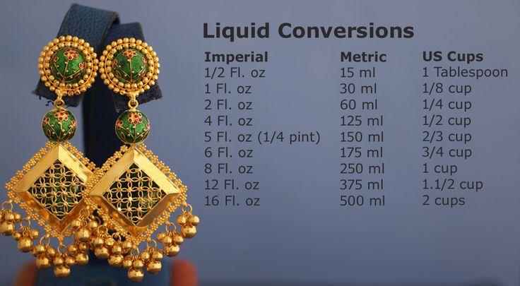 liquid conversions measurement table conversions cups florian oz imperial. Black Bedroom Furniture Sets. Home Design Ideas