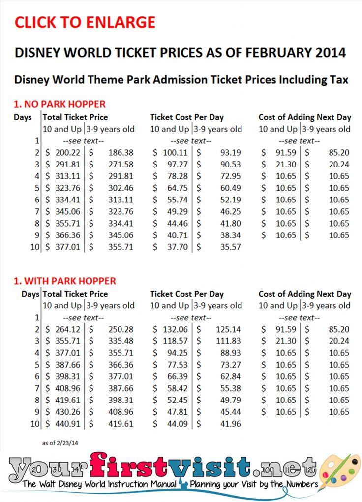 Disney World 2014 Ticket Prices from yourfirstvisit.net