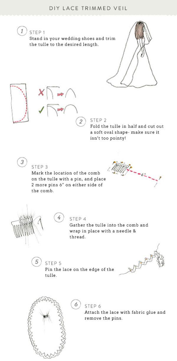 DIY veil