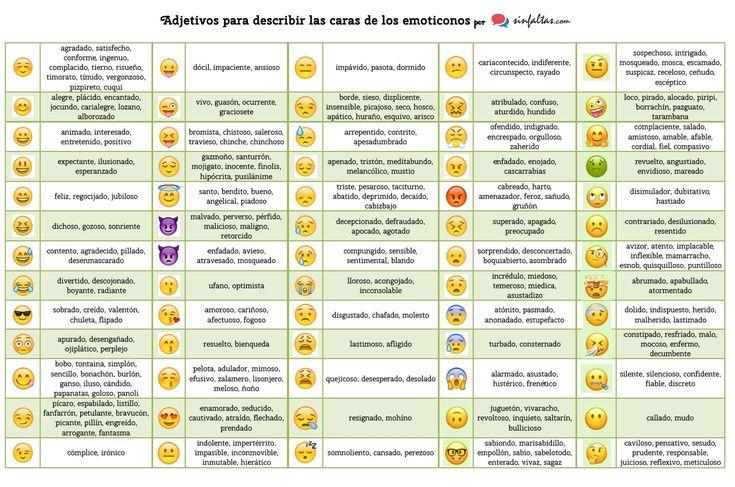 Esta tabla describe las expresiones de los emojis que envías - TecReview