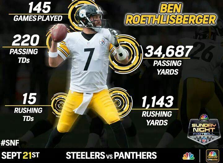 Ben Roethlisberger Nfl Steelers Pittsburgh Steelers Football Steelers