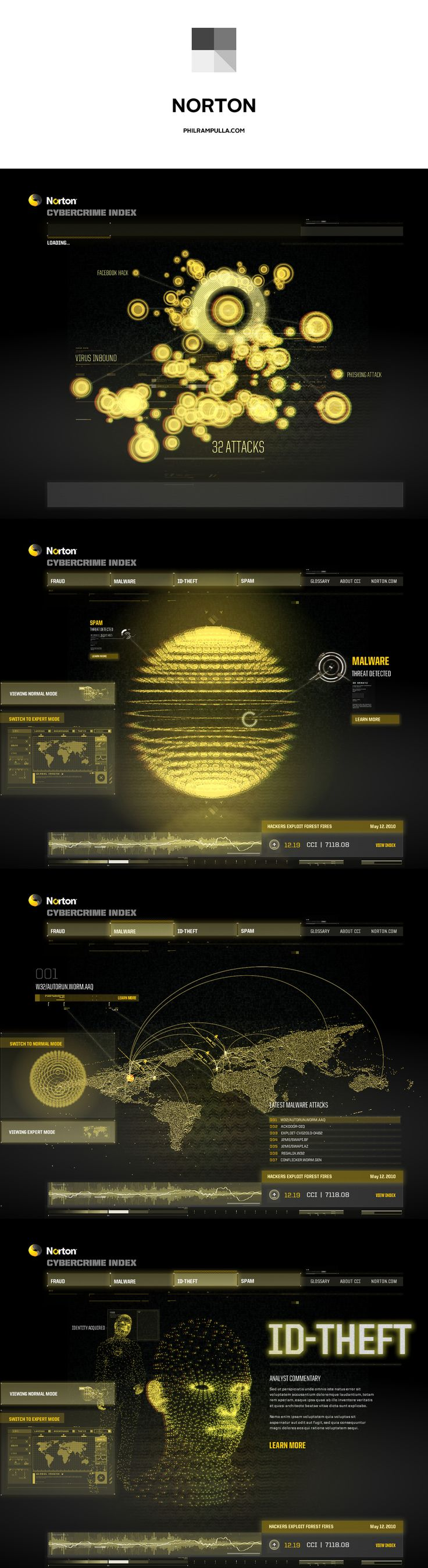 Norton Antivirus - Cybercrime Index Website Visual Direction and UI Design by Phil Rampulla  www.philrampulla.com
