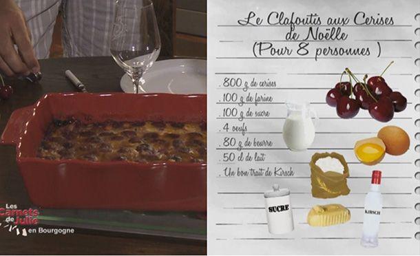 recette_du_clafoutis_aux_cerises_de_noelle_.pdf /Pour 8 personnes/ *Ingrédients:* 800 g de cerises(Noëlle recommande la variété sweet heart)100 g de farine100 g de sucre4 œufs80 g de beurre50 cl de laitun bon trait de kirsch