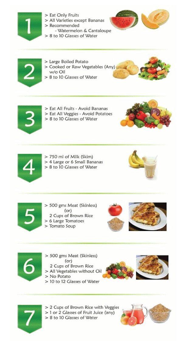 fist day diet food