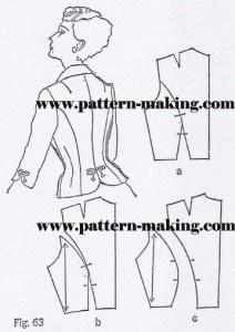 Pattern Making... so many things!: Pattern Dress Coat Tunic, Pattern Drafting, Patterns Sewing, Patterns How To S Diy S, Obi Costura, Pattern Making