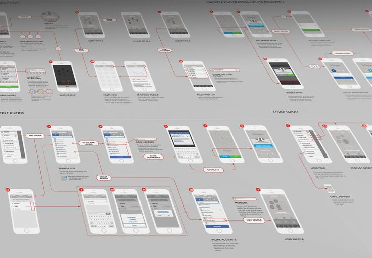 Working on some iOS 8 updates.    Follow me on Behance    Instagram    Facebook   @PG flow wireframe presentation