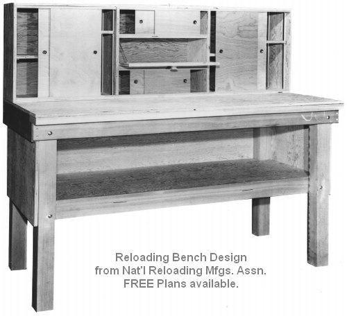 Reloading Bench Plans PDF | Reloading Bench Plans