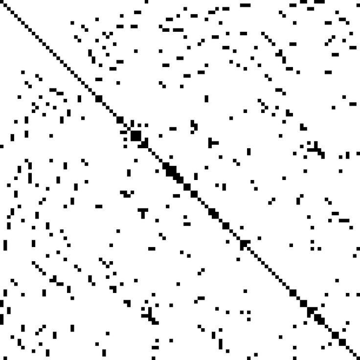 Sparse matrix - Wikipedia
