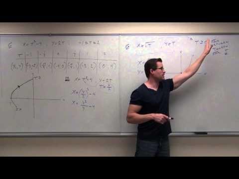 Hot math teacher explains Calculus — Calculus 2 Lecture 10.2: Introduction to Parametric Equations - YouTube