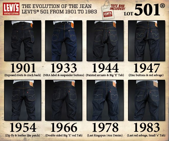 The Jean-eology of Levi Strauss via @Stargazer Mercantile
