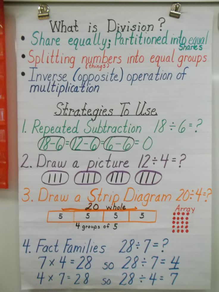 What is Division Anchor Chart