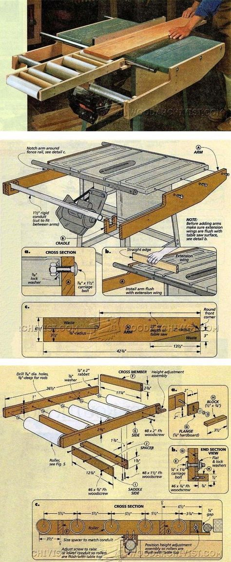 Table Saw Outfeed Table Plans - Table Saw Tips, Jigs and Fixtures   WoodArchivist.com