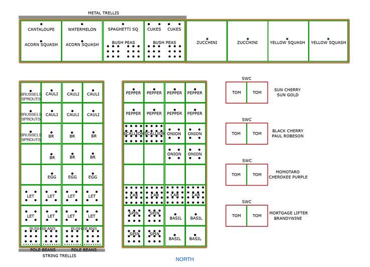 square foot vegetable gardening plans 2009 february the gumshoe gardener