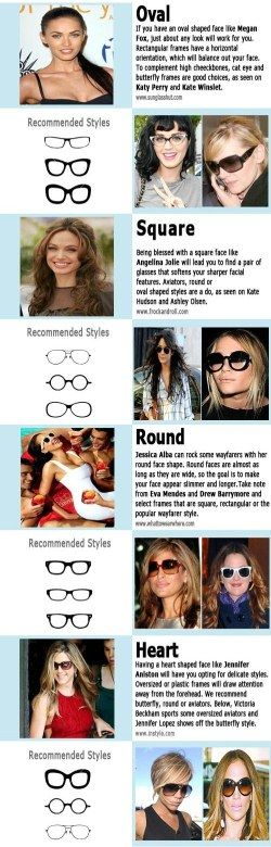 How to choose the right glasses for ur face shape...