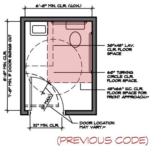 Ada Bathroom Dimensions The ADA Compliant Restroom This single