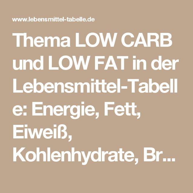 Thema LOW CARB und LOW FAT in der Lebensmittel-Tabelle: Energie, Fett, Eiweiß, Kohlenhydrate, Broteinheiten (BE)*, Energiedichte, Nährstoffdichte
