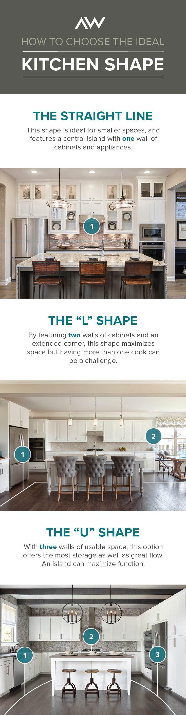 66 best Kitchens images on Pinterest | Design trends, Kitchen ideas ...
