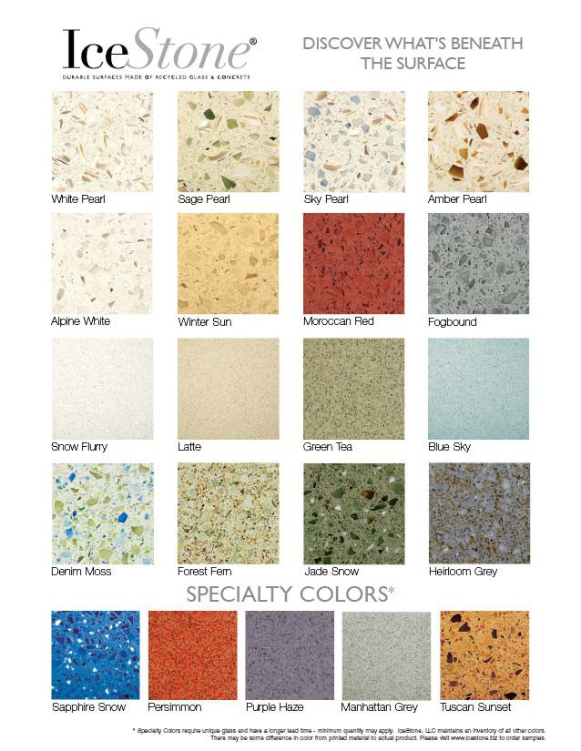 recycled glass countertops .-definitely leaning toward Denim Moss, since I like both blue and green !
