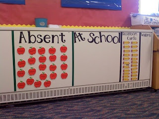 I am going to put a magnetic chart like this under the smartboard. Attendance chart