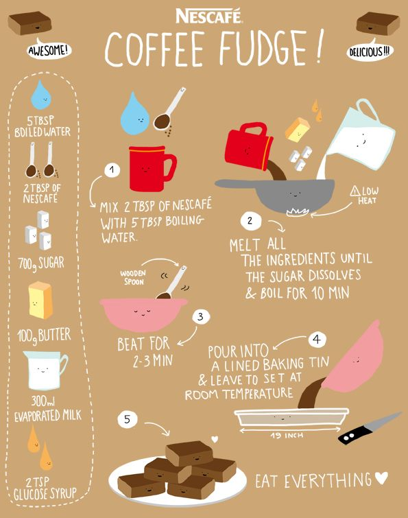 Coffee fudge (But modify this with coffee) A good visual recipe but ftr, i have NO respect for nestle company.