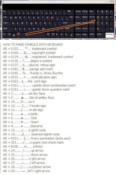 Keyboard Symbols Shortcuts Best 25+ Keyboar...