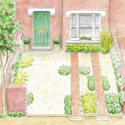 Front gardens: designing/RHS Gardening