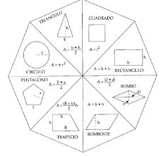 Resultado de imagen para fórmulas