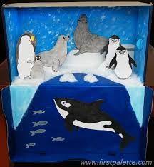 habitat shoebox diorama