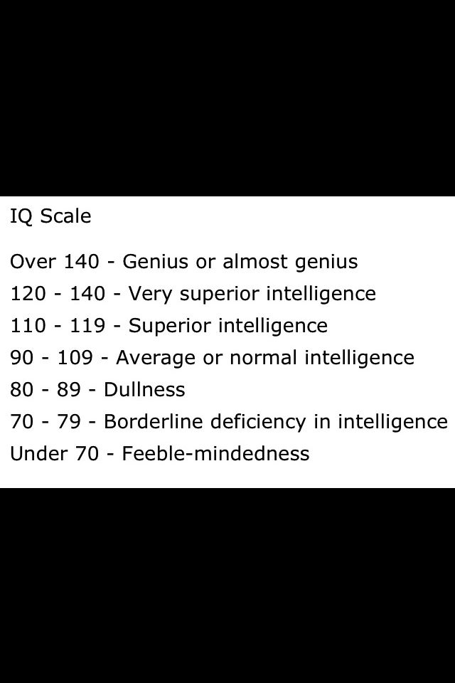 Ok, my IQ test result is 130 Well, I donu0027t really consider myself - iq chart template