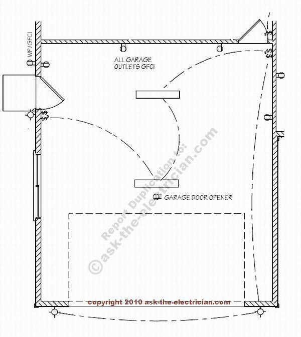 Install Garage Electrical Wiring Electrical Diagram Electrical Wiring House Wiring
