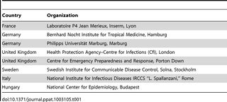 PLOS Pathogens: Biosafety Level-4 Laboratories in Europe: Opportunities for Public Health, Diagnostics, and Research