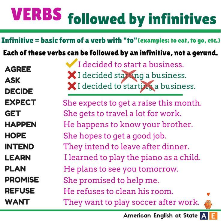 117 best gerunds/infinitives images on Pinterest | English grammar ...