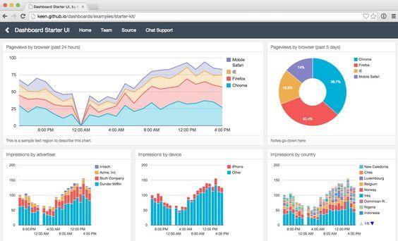 Data Opensource 21 Keenio 기술 자료실