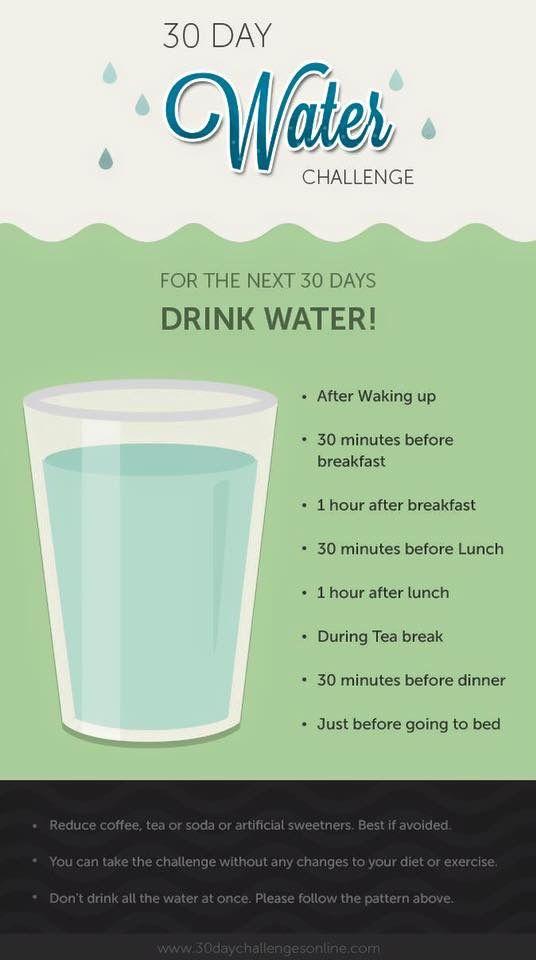 Drinking water challenge (lose weight in 10 days)