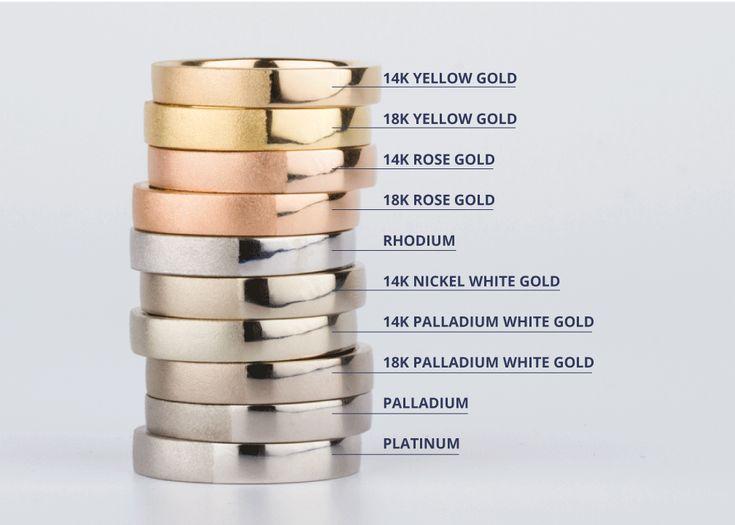 Precious-Metal-Comparison-14KY-18KY-14KR-18KR-Rhodium-14KnickelW-14kPDW-18kPDW-PD-PT.gif