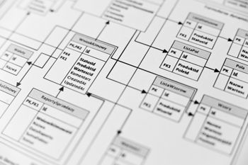 A Review of Different Database Types: Relational versus Non-Relational::  Relational databases are also called Relational Database Management Systems (RDBMS) or SQL databases. Historically, the most popular of these have been Microsoft SQL Server, Oracle Database, MySQL, and IBM DB2. The RDBMS's are used mostly in large enterprise scenarios, with the exception of MySQL ..