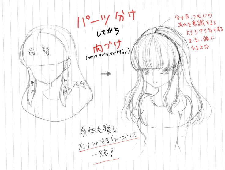 前髪の描き方|ペンを握らずに10日で絵が上達し、見ている人をキュンキュンさせる少女漫画絵やかっこいいオリジナルイラストが描けるようになる方法