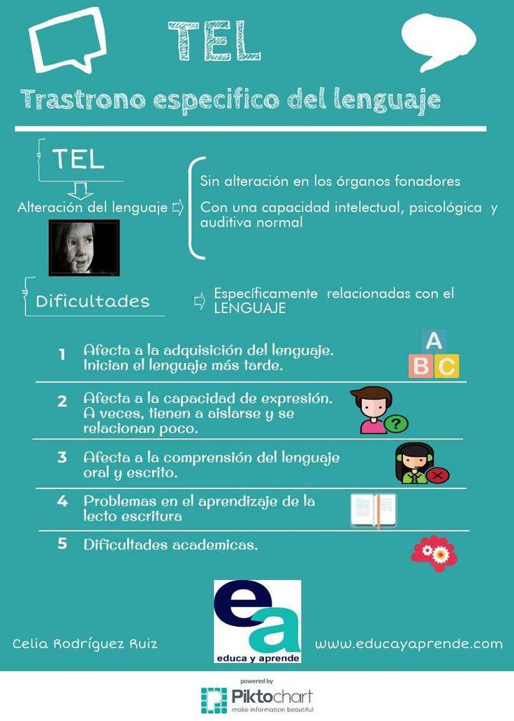 trastorno especifico del lenguaje, TEL