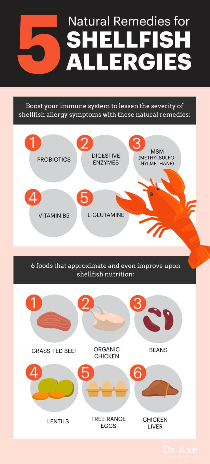 Shellfish Allergy Symptoms, Effective Remedies & Alternatives - Dr. Axe