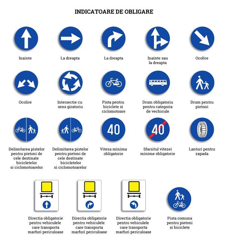indicatoare-de-obligare