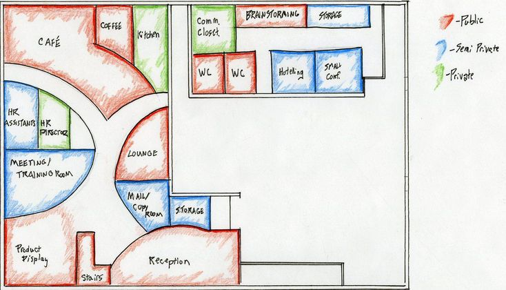 block diagram interior design - Google Search
