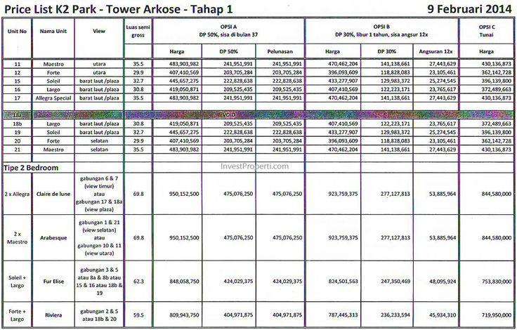 Price List Harga K2 Park Gading Serpong Apartemen per 09-Feb-2014