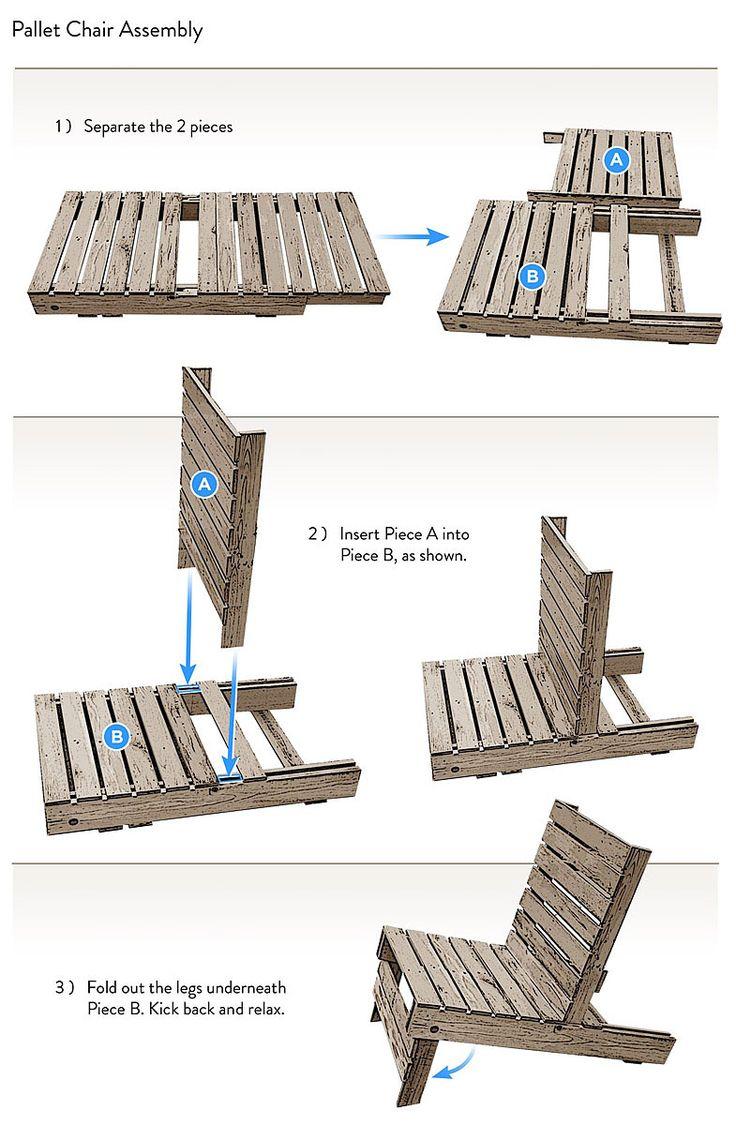 17 mejores ideas sobre muebles hechos con tarimas en - Palet reciclado muebles ...