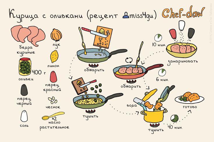 chef_daw_kurica_s_olivkami