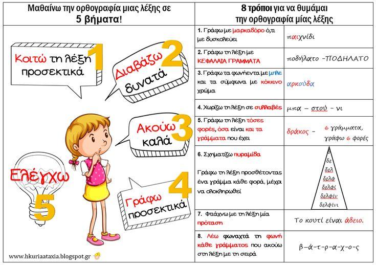 Τεχνικές για την εκμάθηση της ορθογραφίας